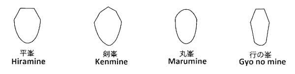 Les différents types de mine pour Bokken
