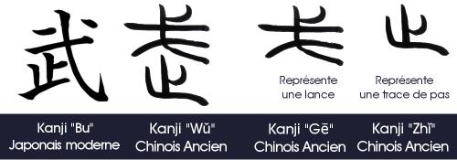 Evolution du Kanji Chinois Wu au Kanji japonais Bu
